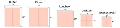paper-napkin-sizes-chart